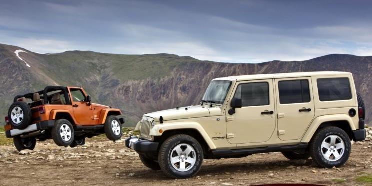Inheriting The Classics Or Catering To The Market?<br />Jeep Wrangler History (Part One)